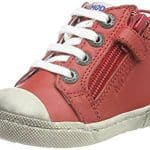 chaussures enfants Mod8