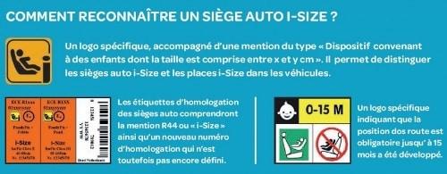 reconnaitre un siège auto I-Size