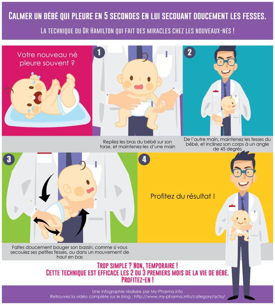 Infographie pour calmer les pleurs de bébé