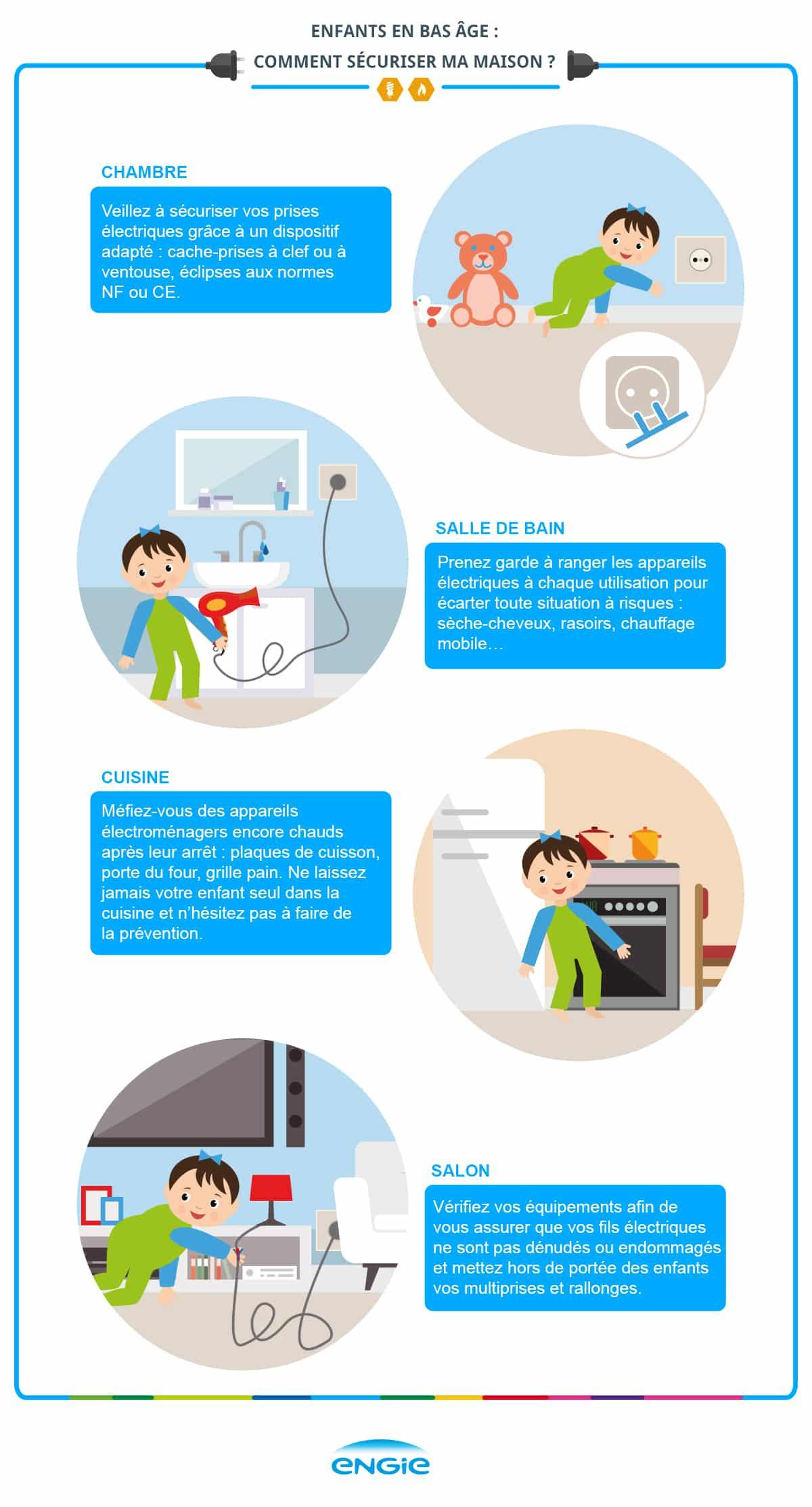 accidents domestiques : assurer la sécurité des enfants en bas âge